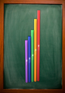 Zestaw basowy chromatyczny